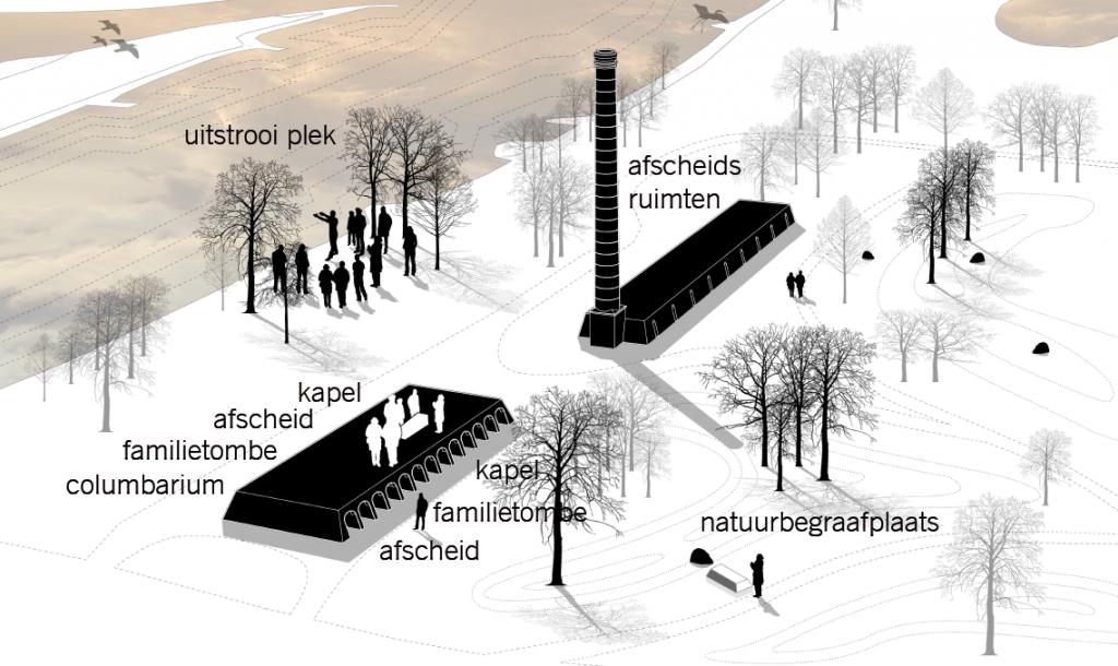 Ontwerp Natuurrustplaats Fortmond